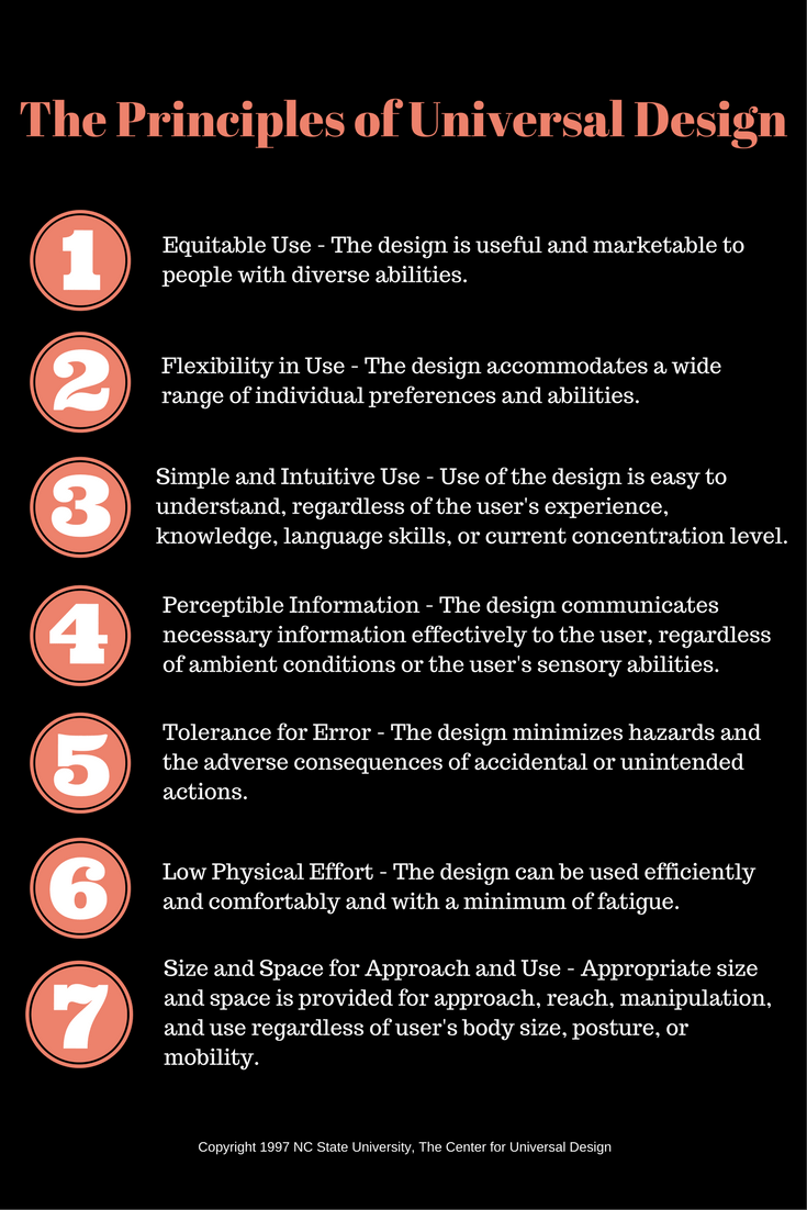 list of 7 principles of universal design